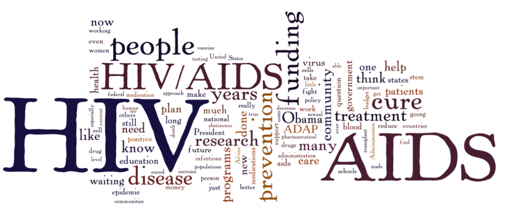 30 Years of AIDS wordle