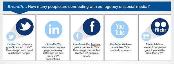 600-x-223-GAO-social-media-channels-infographic
