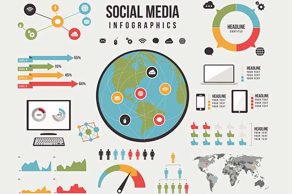 00-x-400-Social-Media-Infographics-LucionCreative-iStock-Thinkstock-476423382
