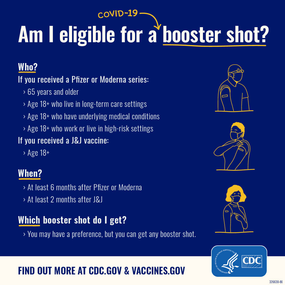 Am I eligible for a COVID-19 booster shot? Find out more at cdc.gov and vaccines.gov