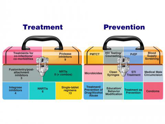 Ending HIV Will Require Optimizing Treatment and Prevention Tools, Say NIH Experts