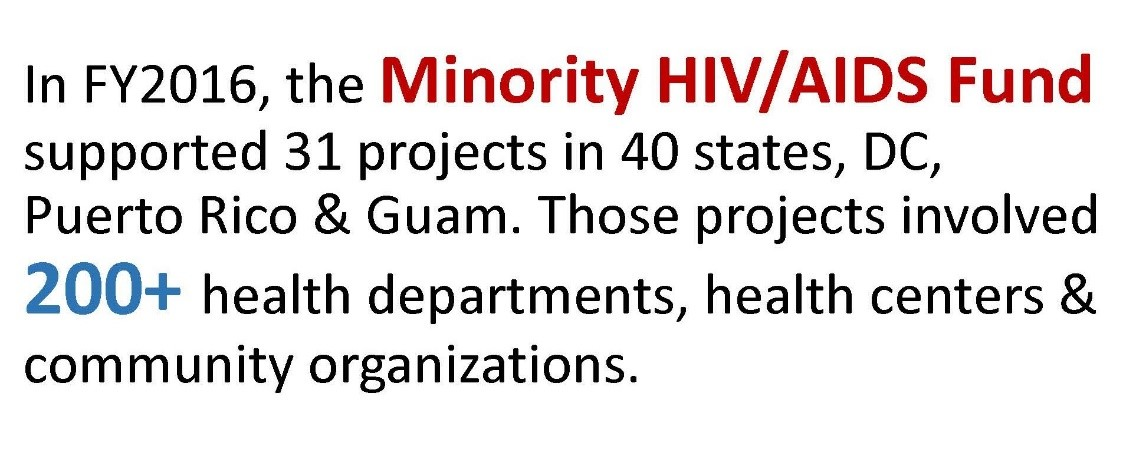 In FY2016, the Minority HIV/AIDS Fund supported 31 projects in 40 states, D.C., Puerto Rico, and Guam. Those projects involved 200+ health departments, health centers, and community organizations.