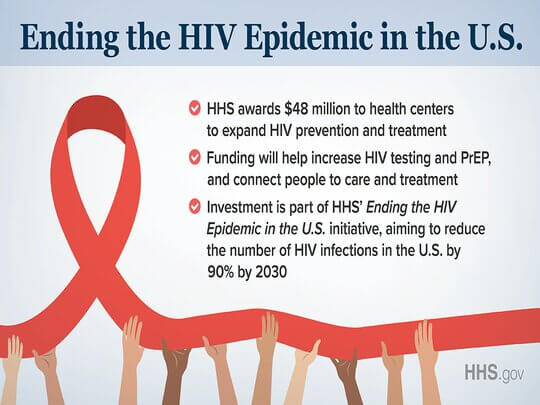 Ending the HIV Epidemic in the US
