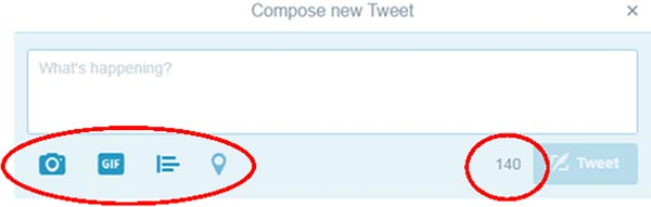 """Screenshot of """"compose new Tweet"""" from twitter, highlighting add media buttons"""
